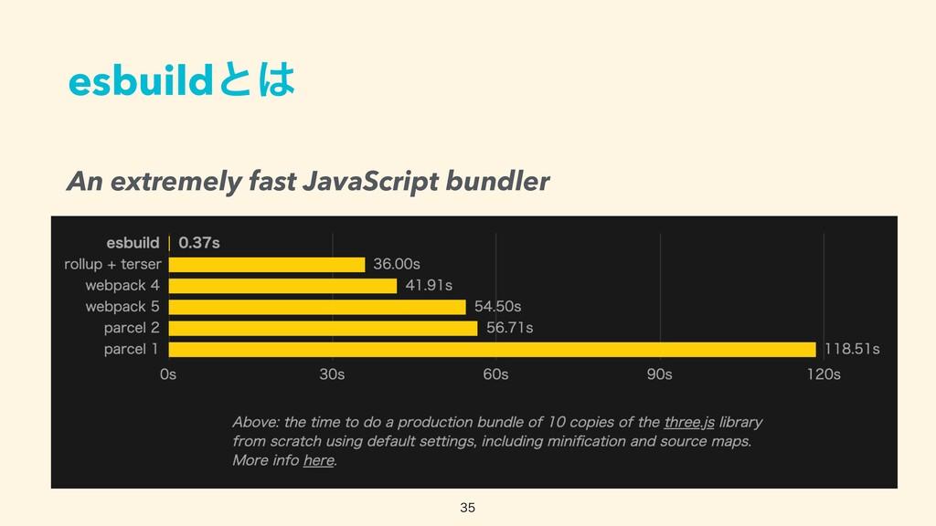 esbuildͱ An extremely fast JavaScript bundler ...