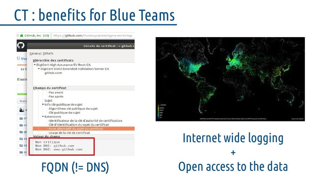 FQDN (!= DNS) Internet wide logging + Open acce...