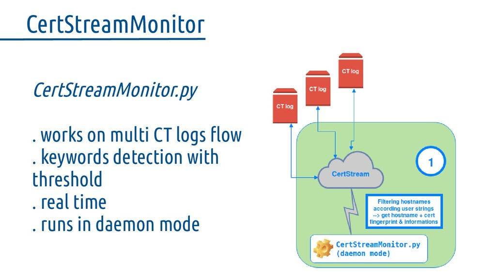 CertStreamMonitor.py . works on multi CT logs f...