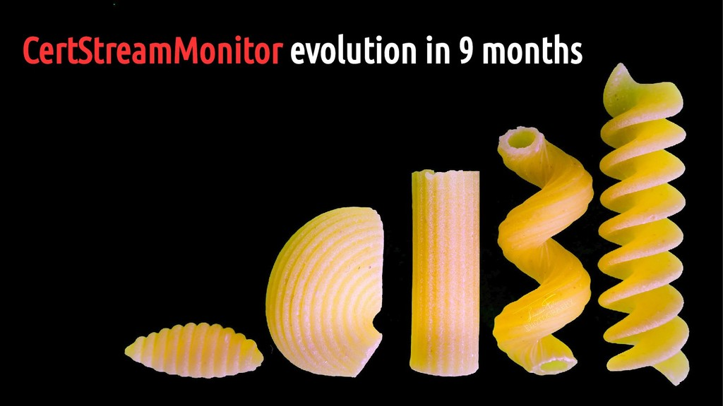 CertStreamMonitor evolution in 9 months