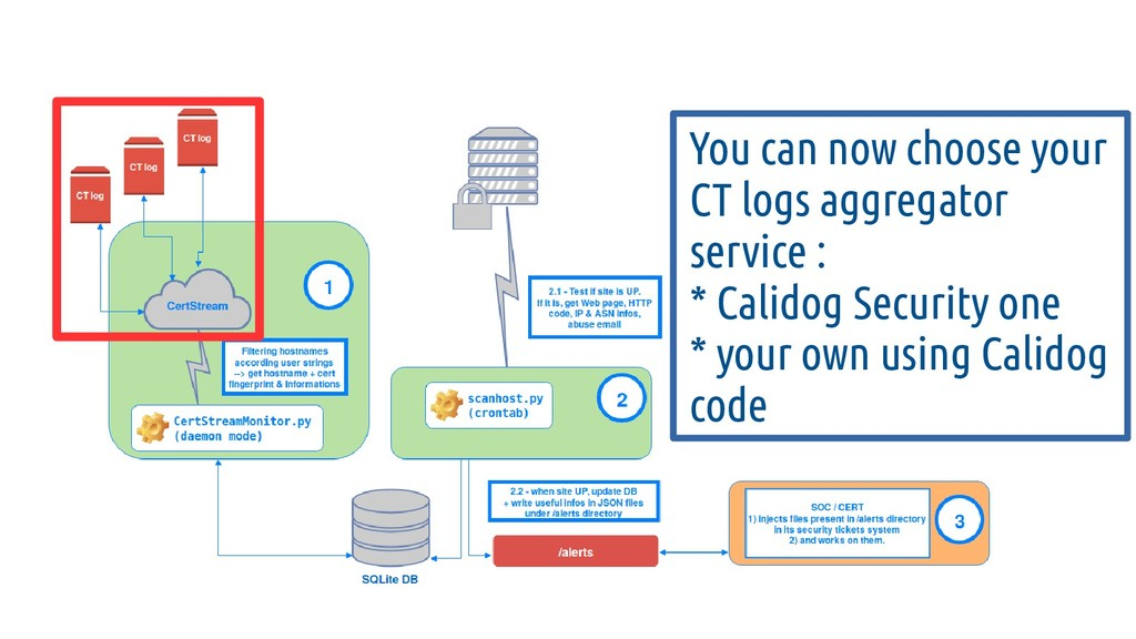 You can now choose your CT logs aggregator serv...