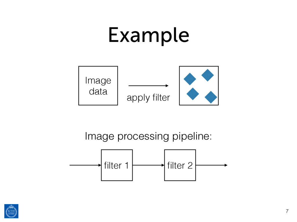 Example Image data apply filter Image processing...