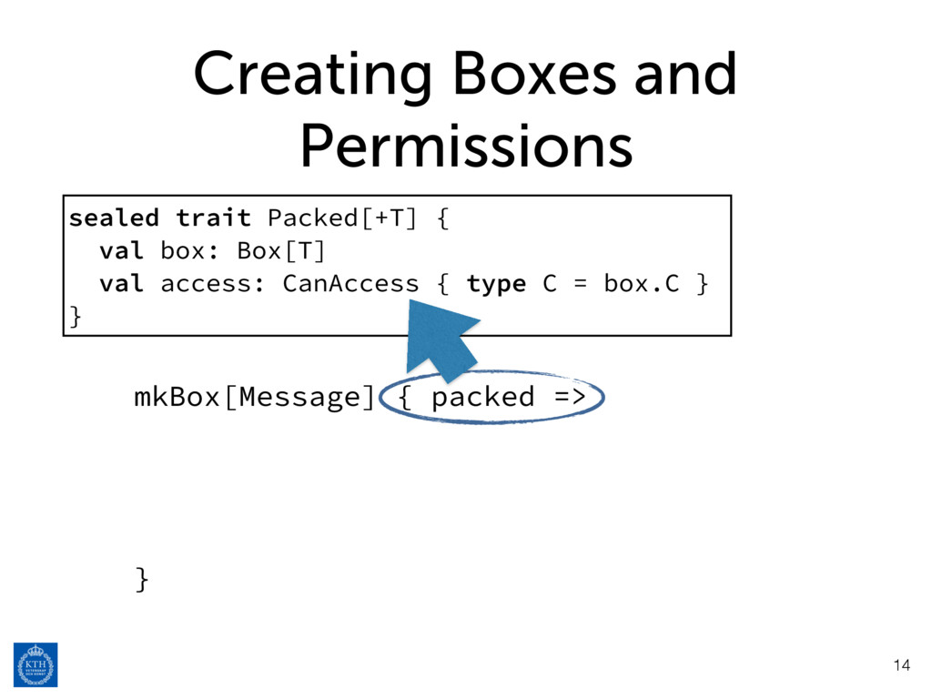 Creating Boxes and Permissions mkBox[Message] {...