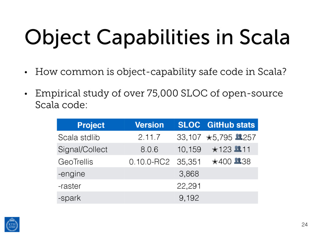 Object Capabilities in Scala • How common is ob...