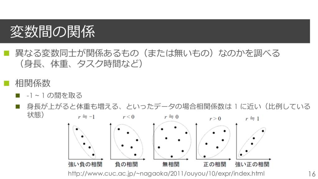 変数間の関係 16 n 異なる変数同⼠が関係あるもの(または無いもの)なのかを調べる (⾝⻑...