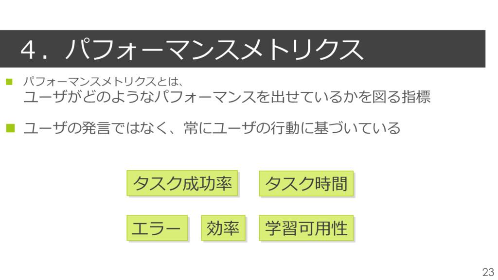 n パフォーマンスメトリクスとは、 ユーザがどのようなパフォーマンスを出せているかを図る指標...