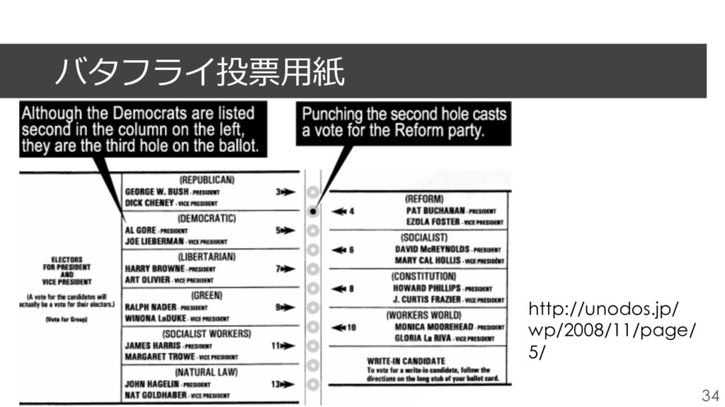 バタフライ投票⽤紙 34 http://unodos.jp/ wp/2008/11/page...