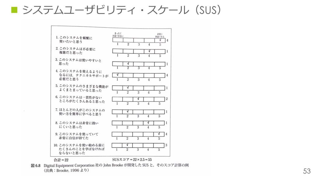 53 n システムユーザビリティ・スケール(SUS)