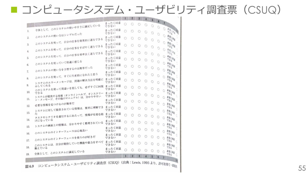 55 n コンピュータシステム・ユーザビリティ調査票(CSUQ)