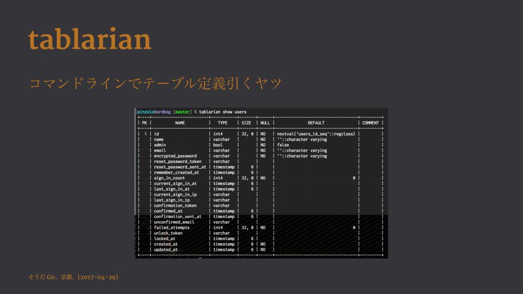 tablarian ίϚϯυϥΠϯͰςʔϒϧఆٛҾ͘Ϡπ ͦ͏ͩ Goɺژɻ(2017-04...
