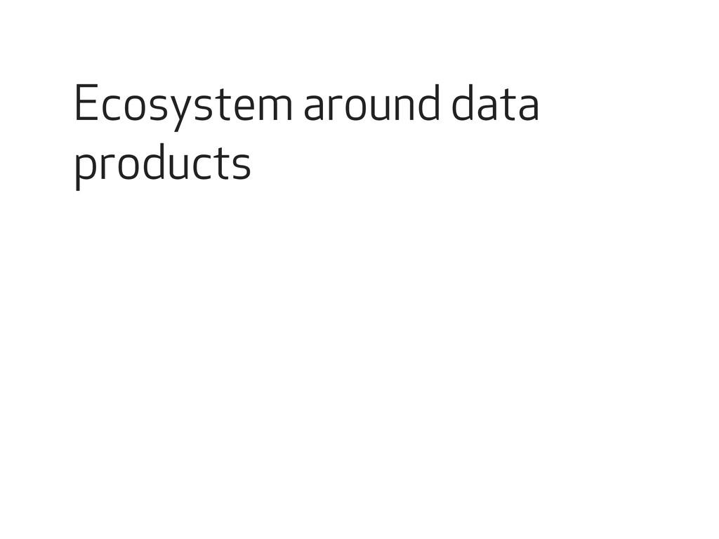 Ecosystem around data products