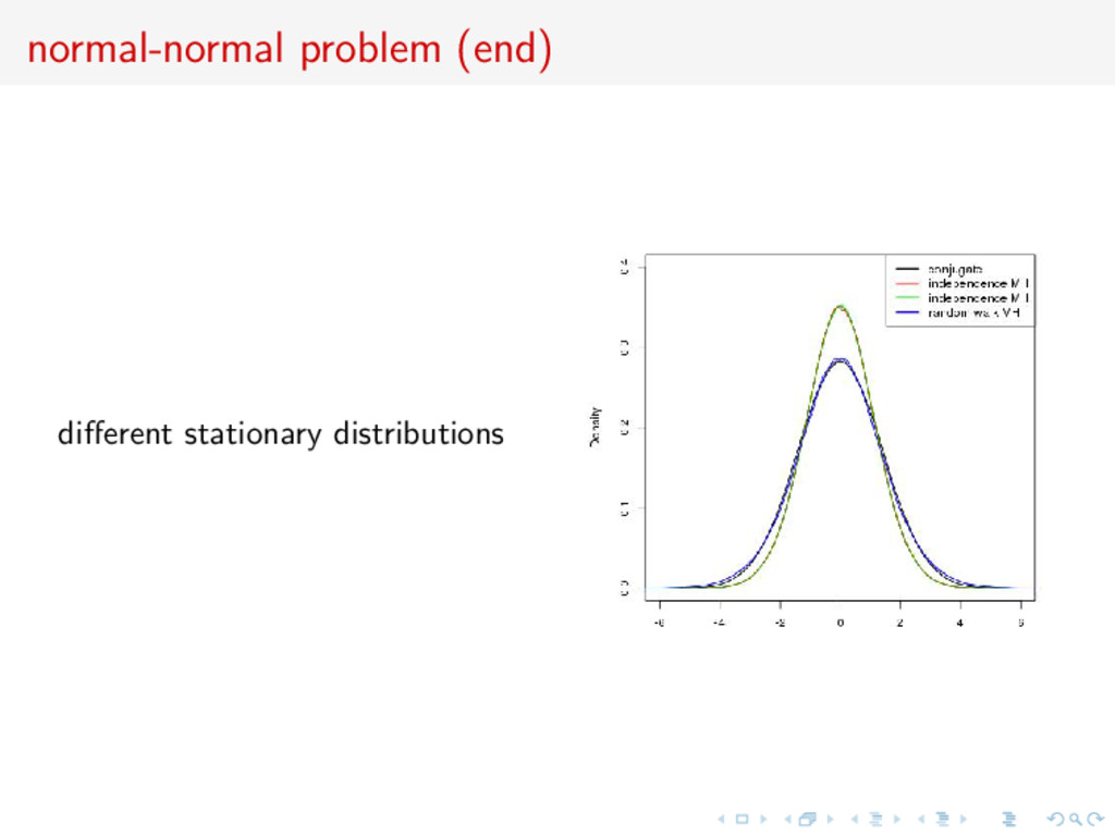 normal-normal problem (end) different stationary...