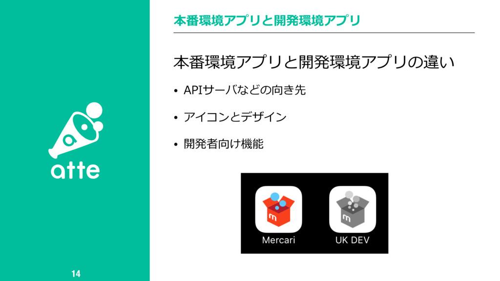 本番環境アプリと開発環境アプリ 14 本番環境アプリと開発環境アプリの違い • APIサーバな...