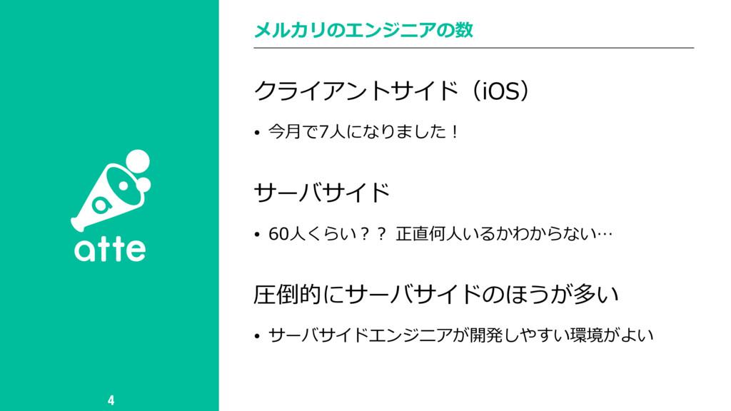メルカリのエンジニアの数 4 クライアントサイド(iOS) • 今⽉で7⼈になりました! サー...