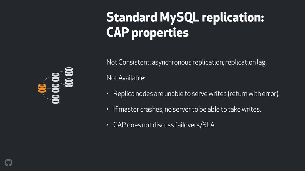 Standard MySQL replication: CAP properties Not...