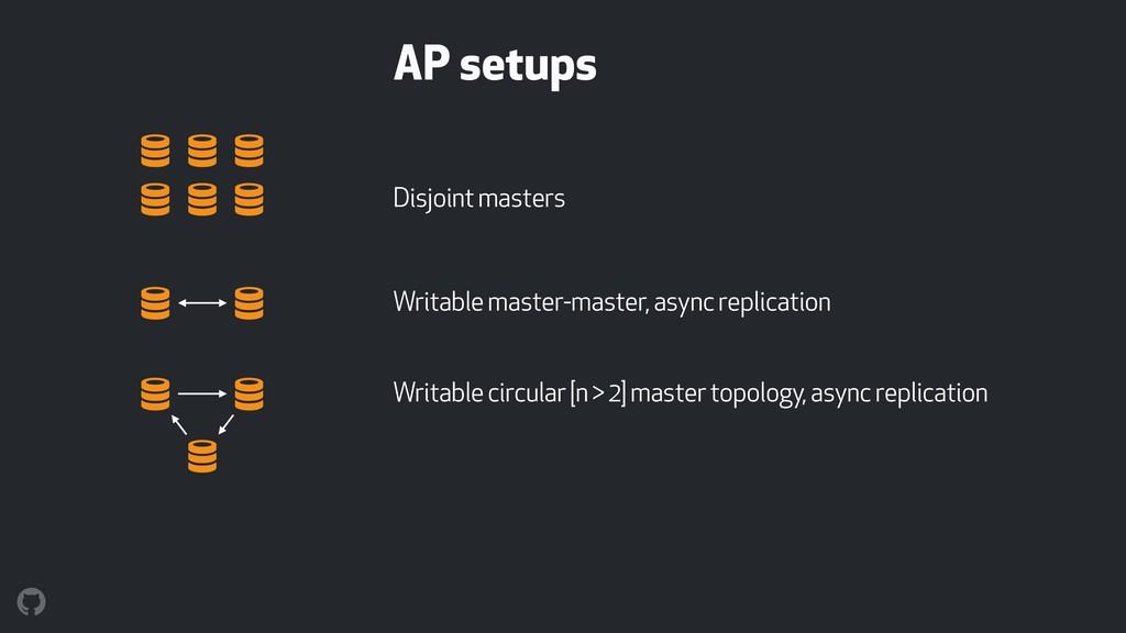 AP setups Disjoint masters ! ! ! ! ! ! ! ! ! ! ...