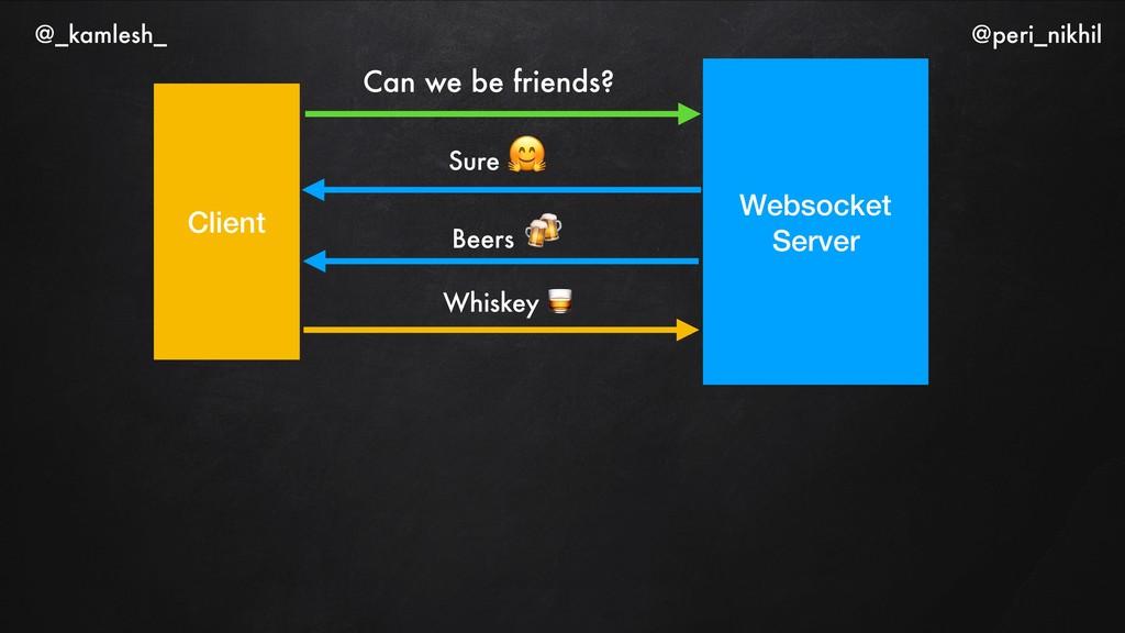 Websocket Server Client Sure  Beers  Whiskey  C...