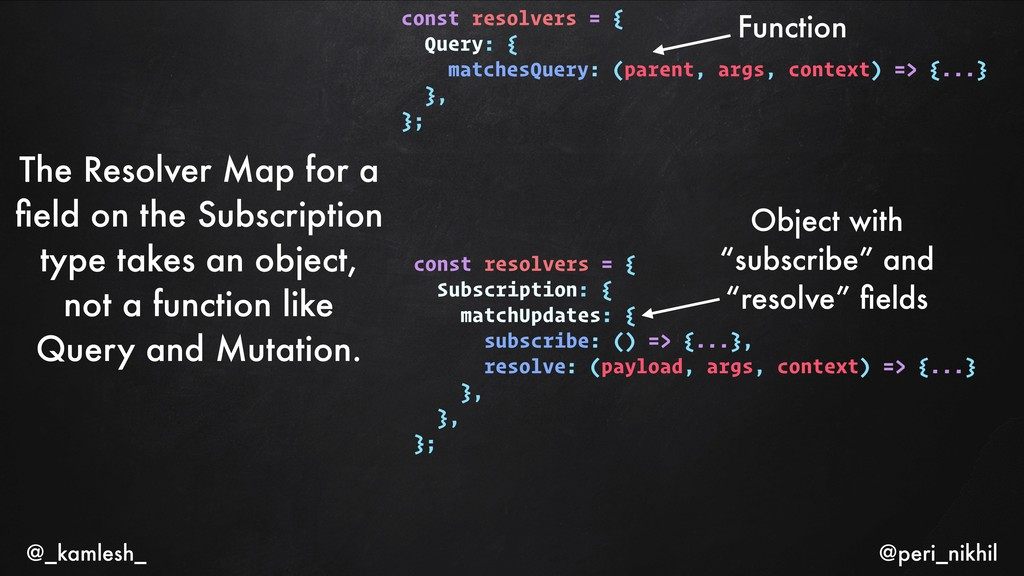 The Resolver Map for a field on the Subscription...