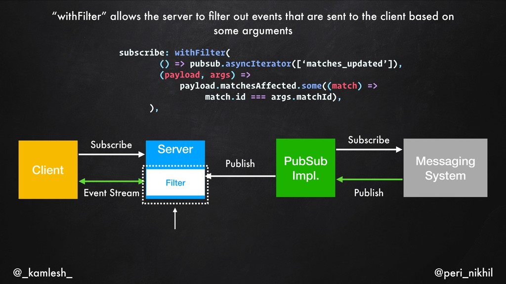 """""""withFilter"""" allows the server to filter out eve..."""