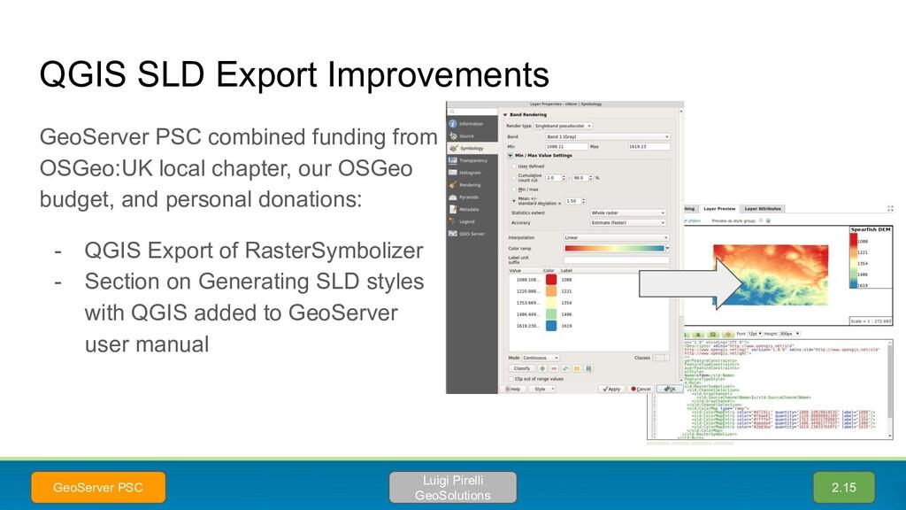 QGIS SLD Export Improvements GeoServer PSC comb...