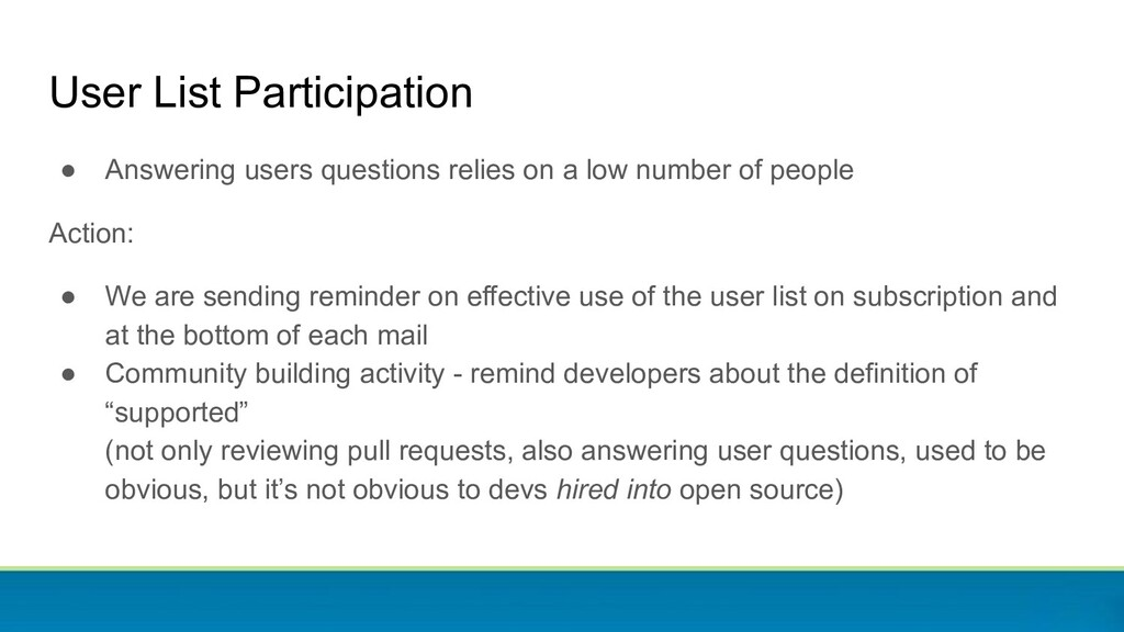 User List Participation ● Answering users quest...