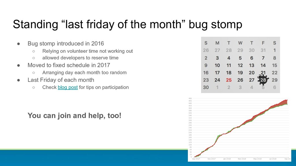 ● Bug stomp introduced in 2016 ○ Relying on vol...