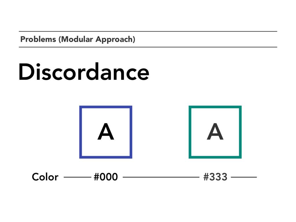 `Problems (Modular Approach) A A Discordance #0...
