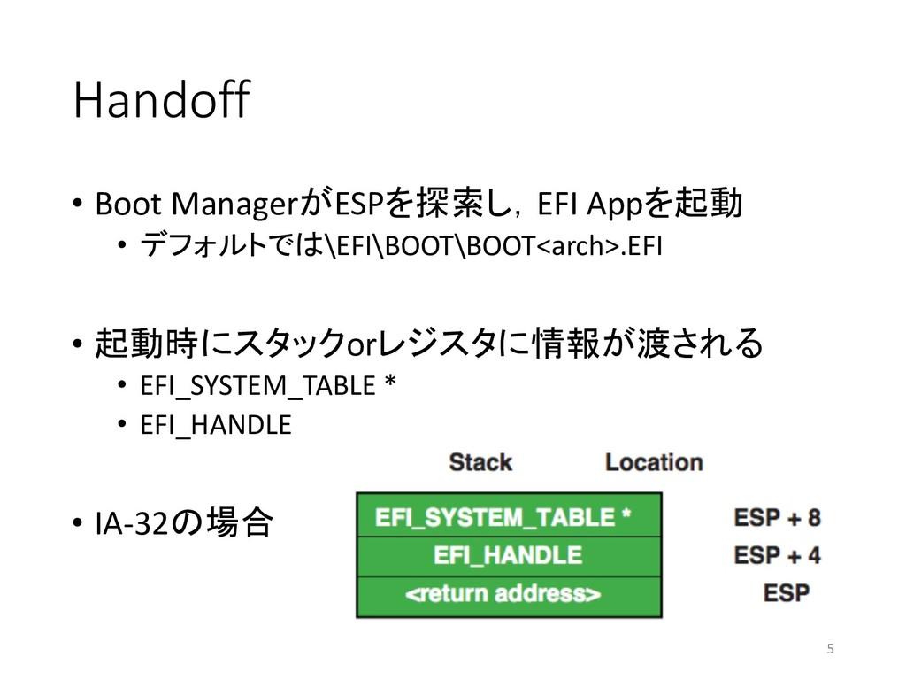 Handoff • Boot ManagerがESPを探索し,EFI Appを起動 • デフォ...