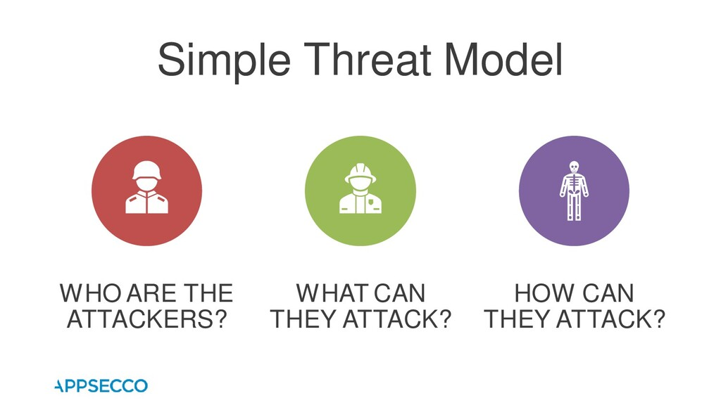 Simple Threat Model WHO ARE THE ATTACKERS? WHAT...