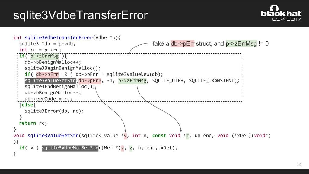 sqlite3VdbeTransferError int sqlite3VdbeTransfe...