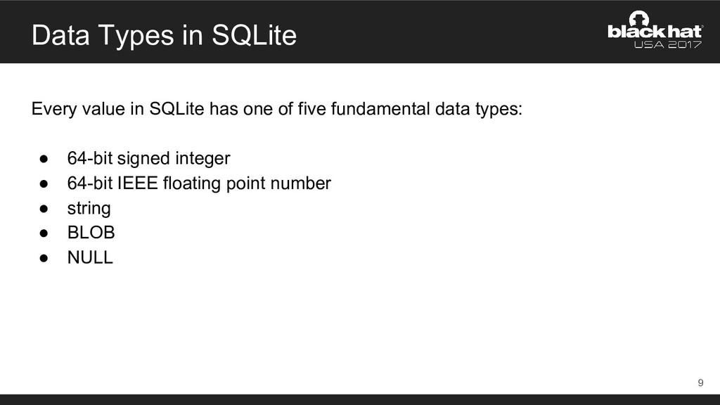 Data Types in SQLite Every value in SQLite has ...