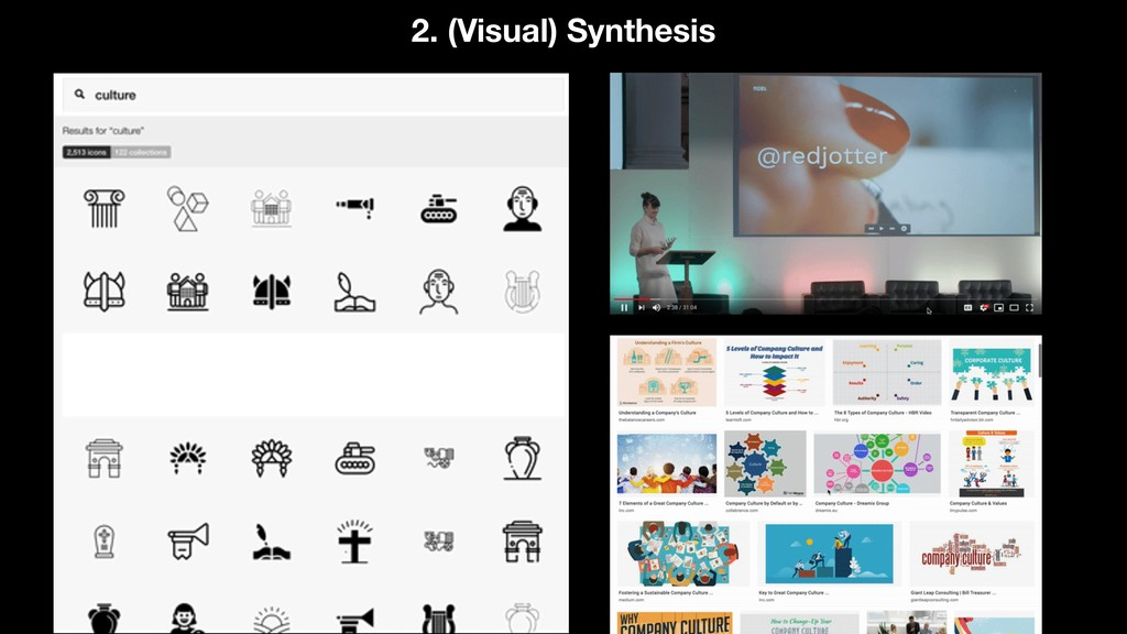 2. (Visual) Synthesis