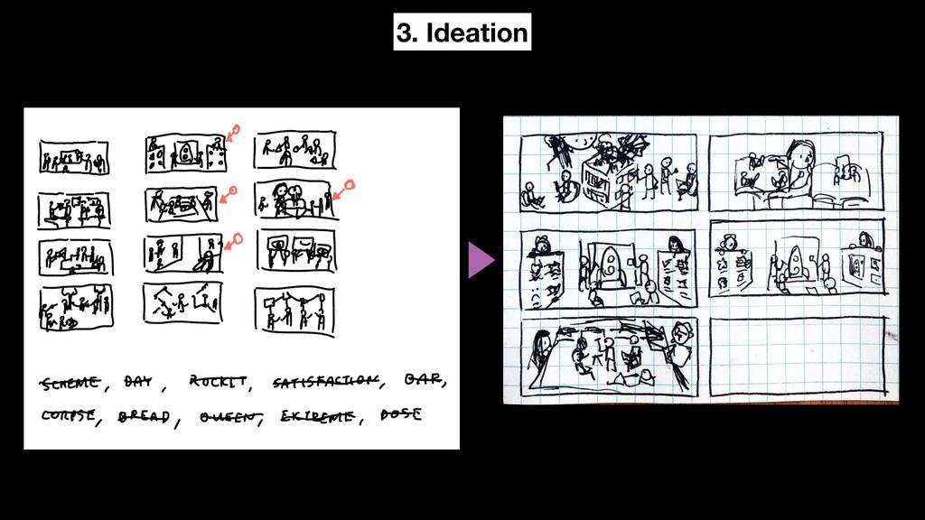 3. Ideation