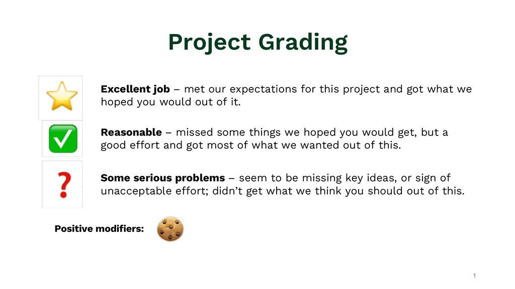 Project Grading 1 Excellent job – met our expec...