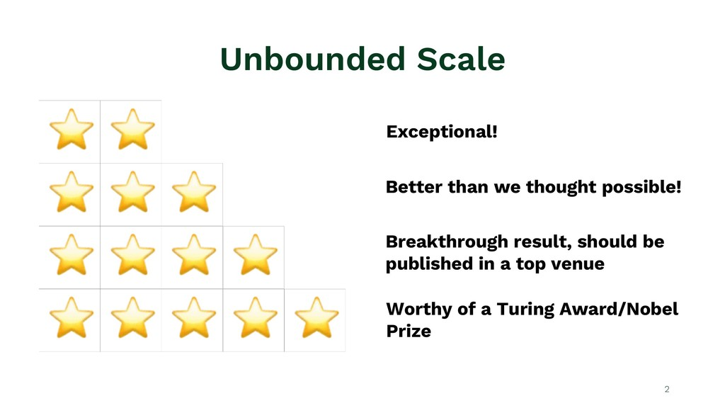 Unbounded Scale 2 Exceptional! Better than we t...