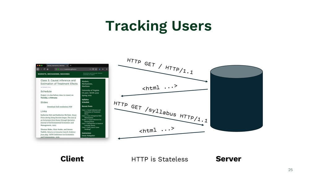 Tracking Users 25 HTTP is Stateless Client Serv...