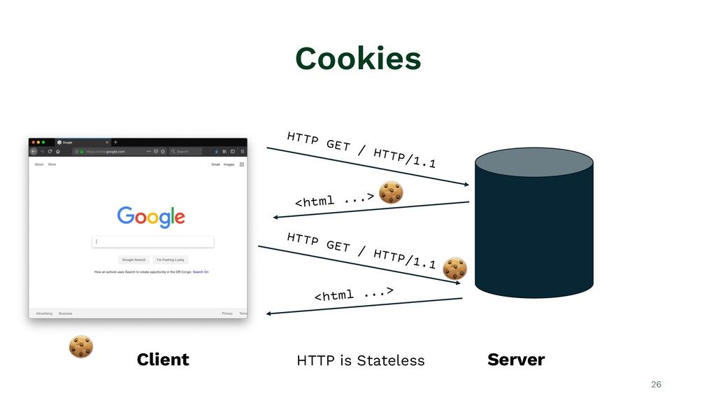 Cookies 26 HTTP is Stateless Client Server HTTP...