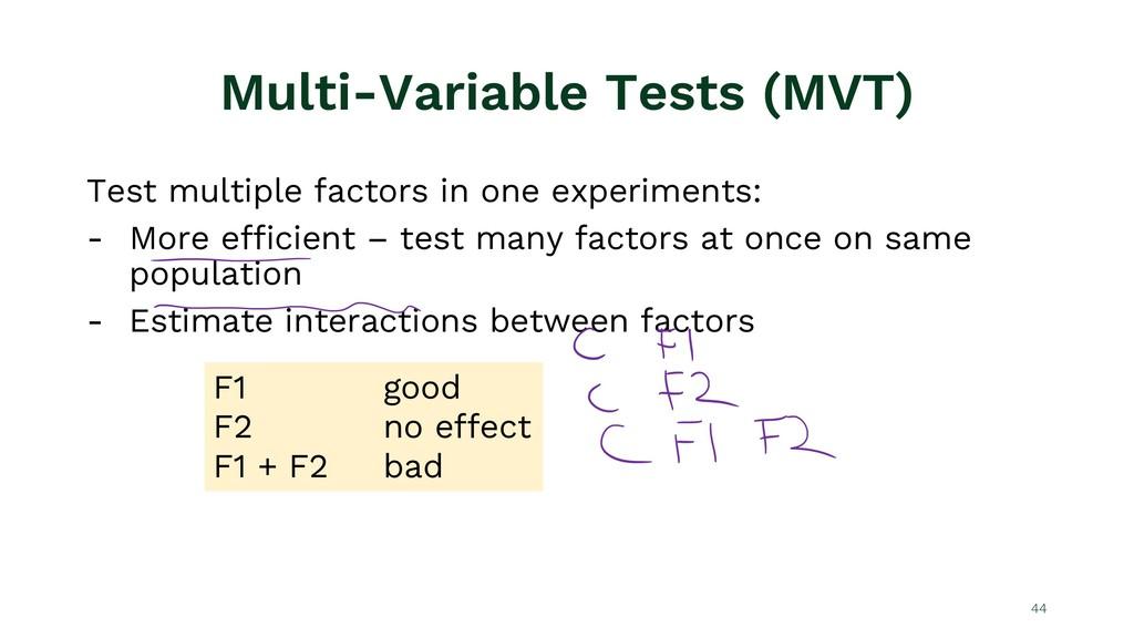 Multi-Variable Tests (MVT) Test multiple factor...