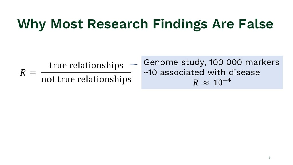 Why Most Research Findings Are False 6 ! = true...