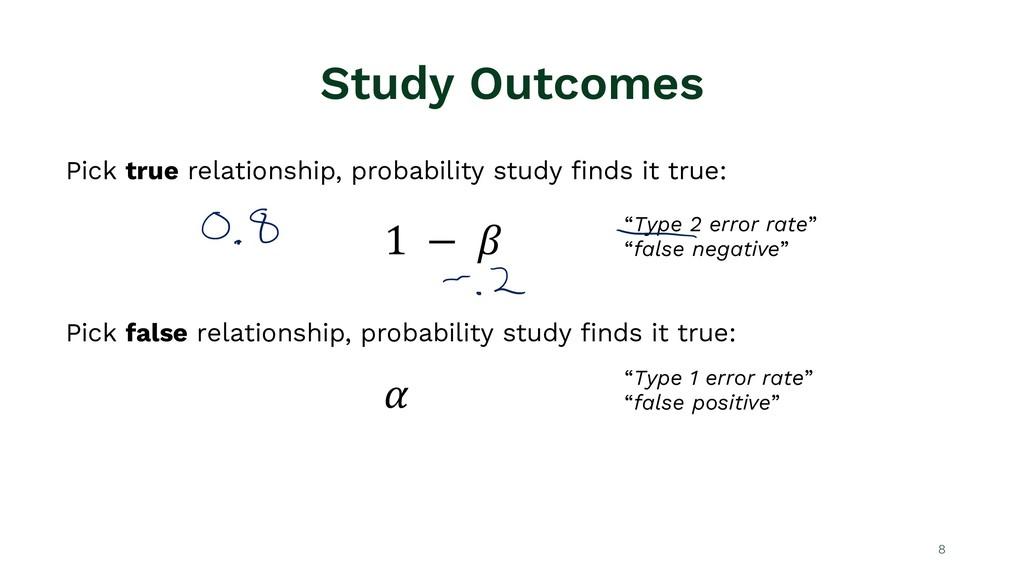 Study Outcomes 8 Pick true relationship, probab...