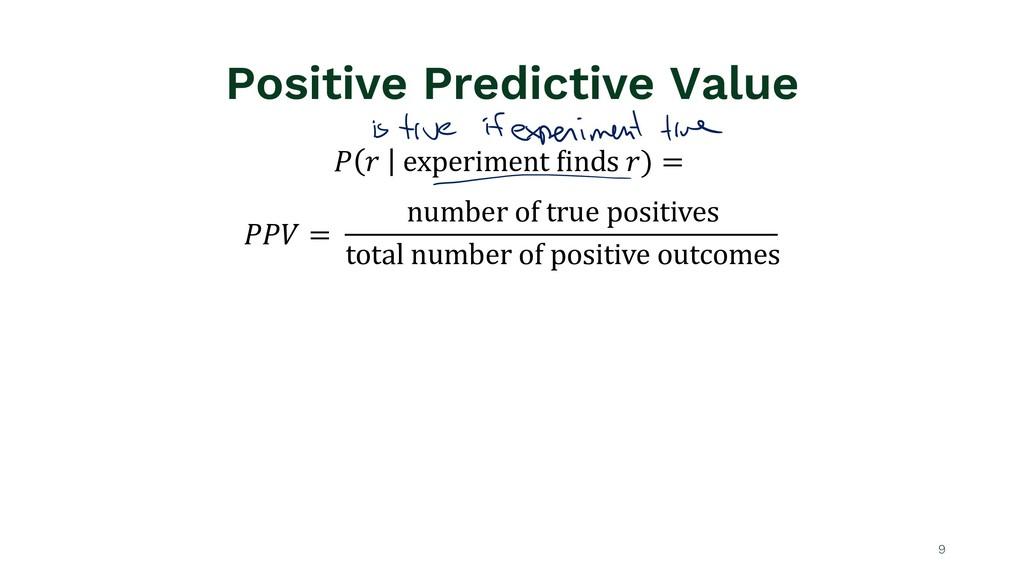 "Positive Predictive Value !!"" = number of true ..."