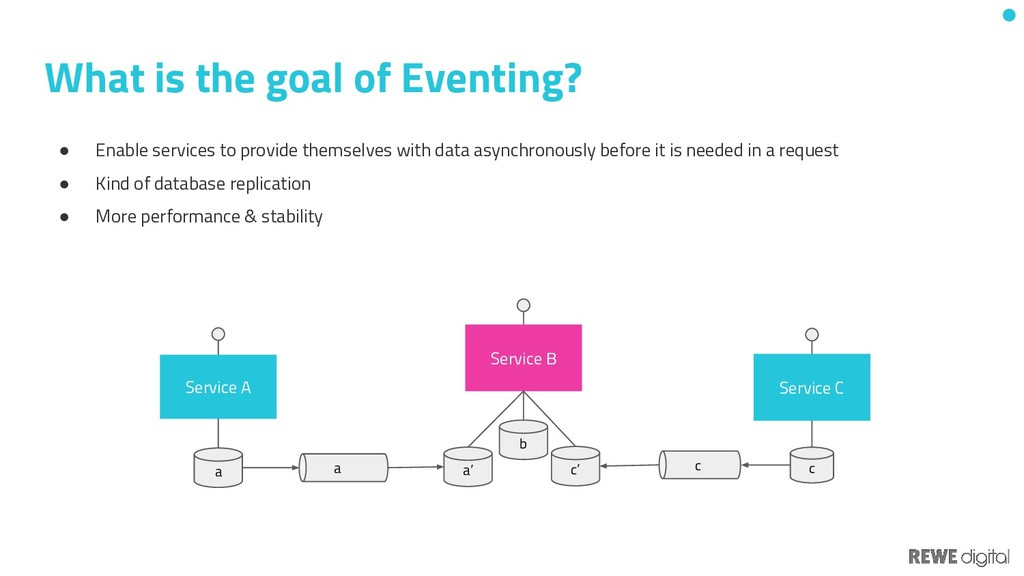 What is the goal of Eventing? ● Enable services...