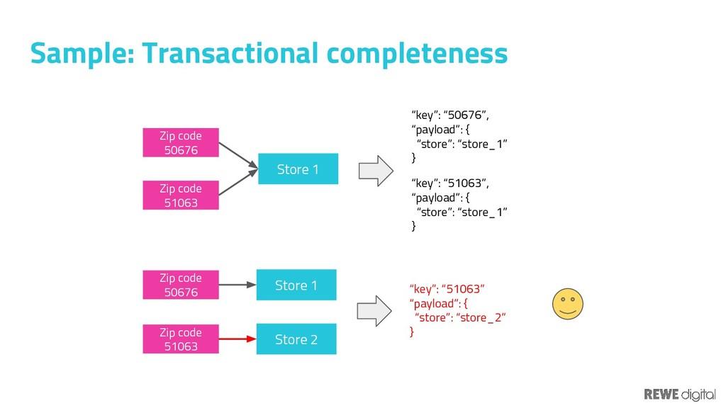 Sample: Transactional completeness Zip code 506...