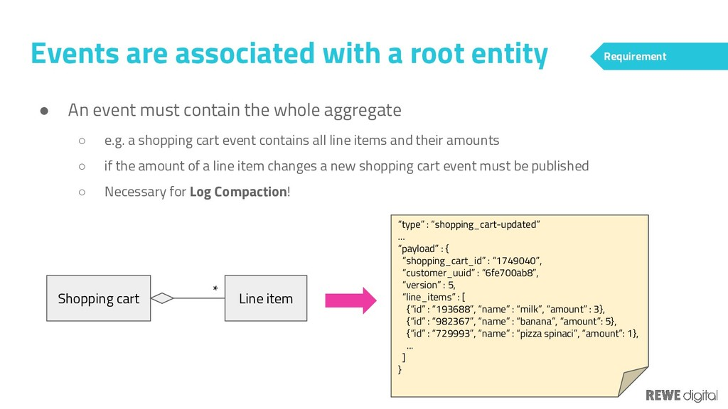 Events are associated with a root entity Requir...