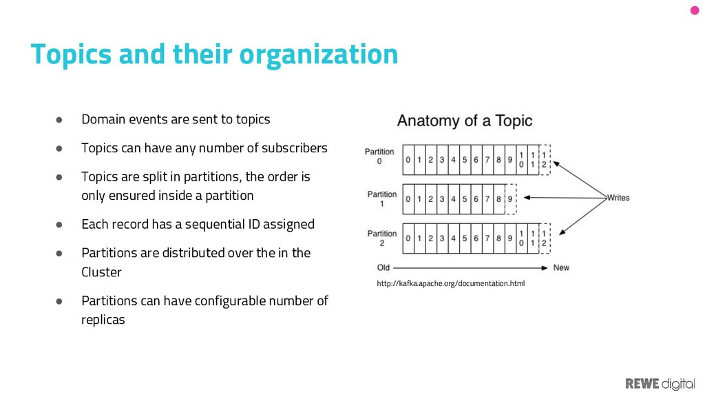 Topics and their organization ● Domain events a...