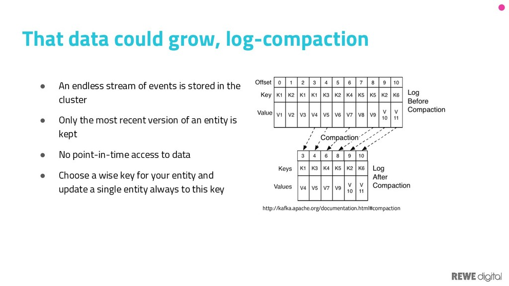 That data could grow, log-compaction ● An endle...