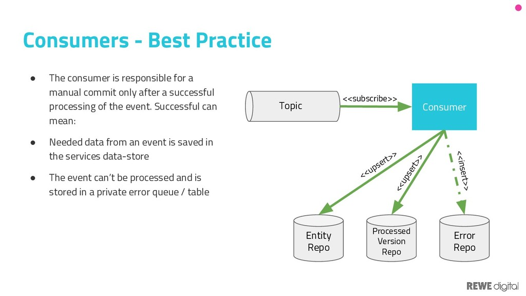 Consumers - Best Practice ● The consumer is res...