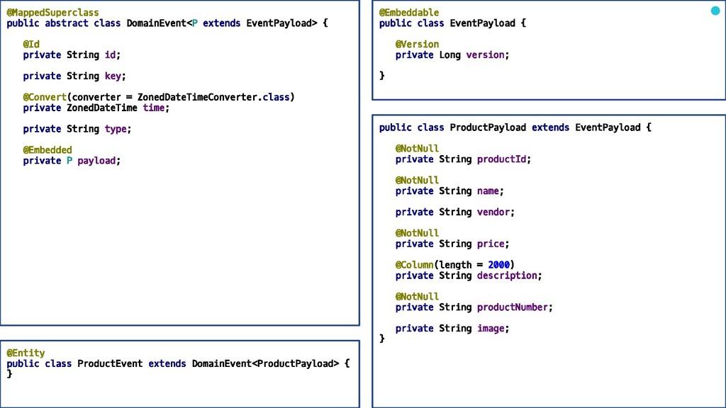 @MappedSuperclass public abstract class DomainE...