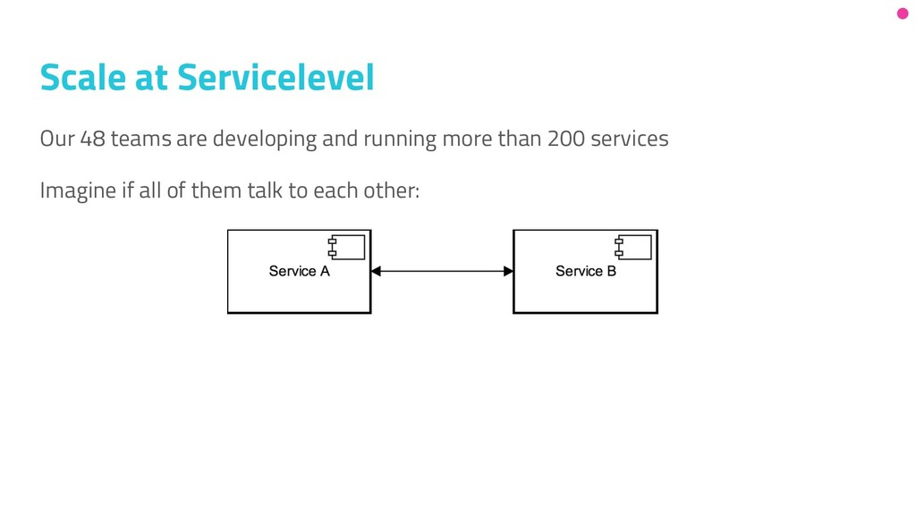 Scale at Servicelevel Our 48 teams are developi...