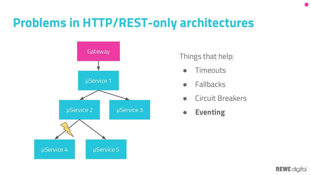 Problems in HTTP/REST-only architectures Gatewa...